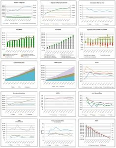 SaaS Metrics Dashboard - Amortization Calculator Based On Payment Amount - Read this before you choose your home insurance - SaaS Metrics Dashboard Excel Template Eloquens Kpi Dashboard Excel, One Note Microsoft, Investment Quotes, Best Banner, Finance Quotes, Computer Security, Finance Organization, Competitor Analysis, Dashboards