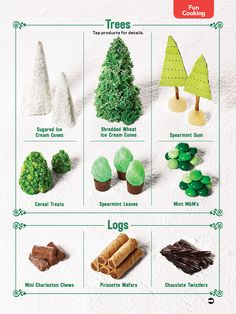 Christmas Gingerbread House Ideas for  trees