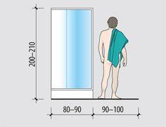 Эргономика. Минимальное пространство в ванной комнате. Душевая #ванная #санузел…