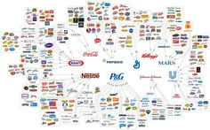 the illusion of choice!