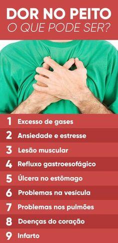 A dor no peito nem sempre é sintoma de angina ou infarto, podendo estar relacionada com problemas respiratórios, excesso de gases, crises de ansiedade ou fadiga muscular, por exemplo. Assim, o mais importante é observar quando a dor surge, qual o seu tipo e se está acompanhada por outros sintomas, como febre ou náuseas.