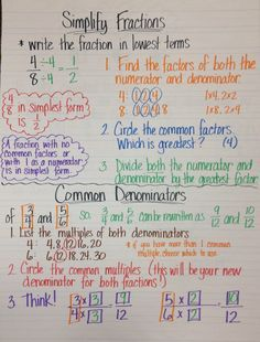 Simplify Fractions and Common Denominators anchor chart