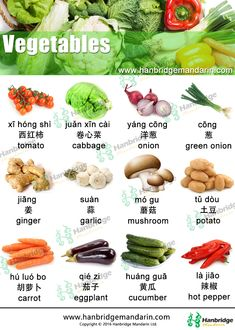 Chinese vocabulary list of vegetables, let's learn Chinese words together.