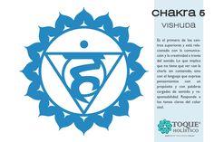 CHAKRA 5 - VISHUDA Es el primero de los centros superiores y está relacionado con la comunicación y la creatividad a través del sonido. Lo que implica que no tiene que ver con la charla sin contenido, sino con el lenguaje que expresa pensamientos con un propósito y con palabras cargadas de sentido y responsabilidad. Responde a los tonos claros del color azul. #Chakra #Vishuda #Ham #BienestarParaEstarMejor