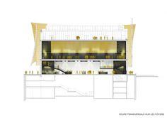 Sección Albi Major Theatre