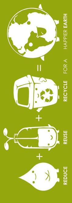 Reduce, Reuse, Recycle for a happier Earth! | cynthia reccord #reducereuserecycling