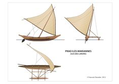 Donan Raven's Sailing Trivia: The Evolution of Sailing Multihulls, part one, by François Chevalier