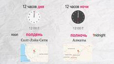 Russian Lessons, Language, Teacher, Map, Professor, Speech And Language, Maps, Language Arts, Peta