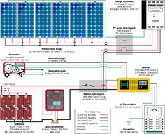 Solar power wiring solar, generators, energy saving pinterest Solar Electric Golf Cart Wiring Diagrams Solar Panel Inverter Circuit Diagram Off-Grid Solar System Wiring Diagram