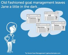 Traditional goal management and smart goals leaves a lot of people out of the loop. Try social goals for free at getworksimple.com     Dont   delayfor the next 10 or 15 years from now  you can break free and do it in less that 3... http://waynelevings.com/emp1008/ #Exit_stratergy #Retirement_plan #Pension