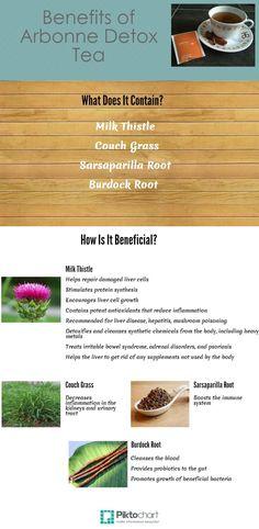 Arbonne Detox Tea Benefits