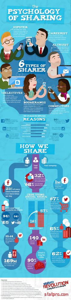 What type of Sharer are you? A great look at the psychology of why we share and other social media stats. #SocialMedia #ContentMarketing #DigitalCommunications