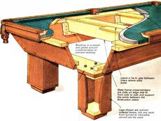 ... table on Pinterest | Pool Tables, Pool Table Parts and Pool Table