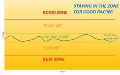 """Just ME: """"Play-Up & Lay-Up"""" not """"Boom & Bust"""""""
