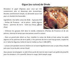 Gigue (cuisse) de Dinde
