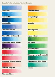 Mixing watercolors.http://www.pinterest.com/nita1011/color-palettes-brushes-pencils-for-art/