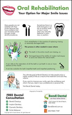 Oral Rehabilitation – Your Option for Major Smile Issues www.bondidental.com.au