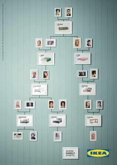 IKEA beds: Family tree, 3