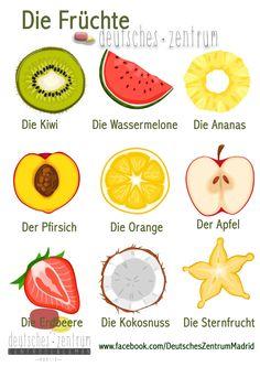 Obst Deutsch Wortschatz Grammatik