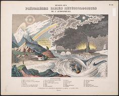 Selected plates from Astronomie Populaire ou Description des Corps Célestes., 1862. (Source: lhldigital.lindahall.org)