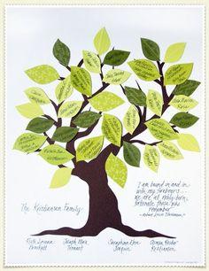 Creations: Family tree artwork. #genealogy