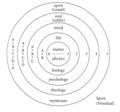 8 best Spiritual Study & Research images on Pinterest
