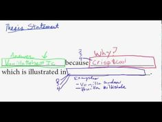 ▶ How to write a thesis statement in 4 minutes. - YouTube