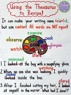 Word Choice Anchor Chart: Using a Thesaurus to Revise! (Not all synonyms are created equal. Writing Lessons, Teaching Writing, Writing Activities, Writing Ideas, Teaching Grammar, Writing Help, Expository Writing, Essay Writing, Sacred Geometry