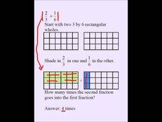 decimal percent fraction | 5th grade :/ | Pinterest | TES, Student ...