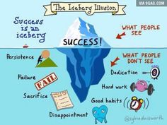 The iceberg of successful people