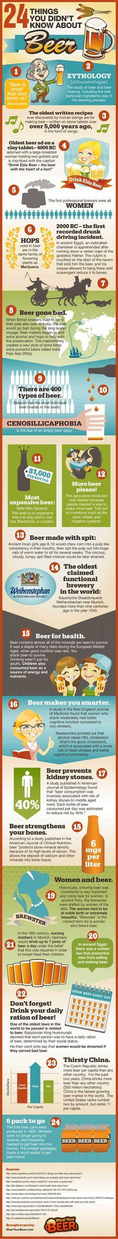 24 datos interesantes sobre la cerveza  #infografia #socialmedia #beer
