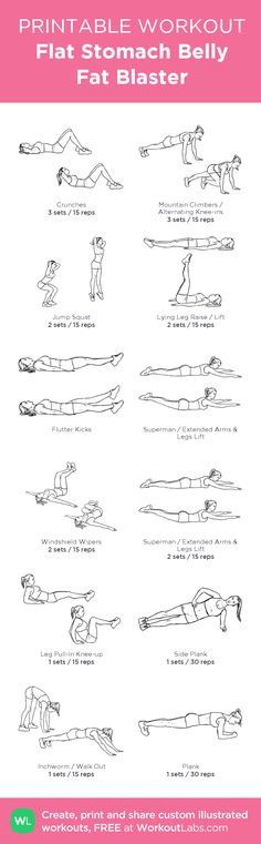 Flat Stomach Belly Fat Blaster: my visual workout created at WorkoutLabs.com • Click through to customize and download as a FREE PDF! #customworkout