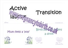 Time Line of labour and coping strategies - Antenatal Teaching activity