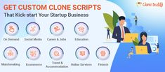 GET CUSTOM CLONE SCRIPTS That Kick-start Your Startup Business #entrepreneurship #businesstips #smallbiz #strategy #businessplan #GrowthHacking #Entrepreneur #BusinessModels #tech #techstartup #startuptips #Marketplace #websiteDevelopment #software