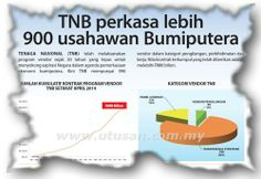 lamiafamilia (MY FAMILY): TNB vs IPP