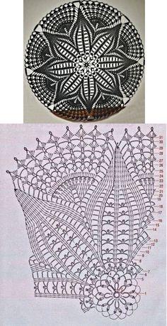 Free Crochet Doily Patterns, Crochet Doily Diagram, Crochet Lace Edging, Crochet Flower Tutorial, Crochet Chart, Thread Crochet, Crochet Doilies, Cross Stitch Geometric, Crochet Dreamcatcher