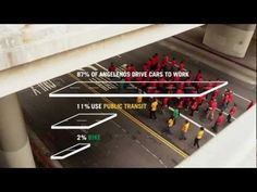 GOOD Attacks: A Traffic Infographic. Infographics in context. #video
