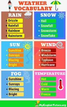 WEATHER Words: Useful Words & Phrases to Describe the Weather in English - My English Tutors English Vocabulary Words, English Words, English Grammar, English Language, English Tips, English Lessons, Learn English, English Teaching Materials, Teaching English