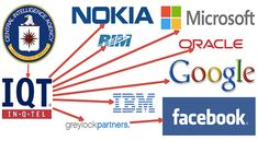 Stillness in the Storm : CIA Funding of Tech Companies Microsoft, Facebook, Mafia Crime, Satanic Ritual Abuse, Tech Companies, Conservative News, History Books, Science And Technology, Investing