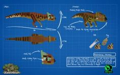 jurassic craft blueprints - Google Search Minecraft Plans, Minecraft Mods, Minecraft Creations, Minecraft Designs, Jurassic World, Jurassic Park, Jurassic Craft, Be The Creature, All Dinosaurs