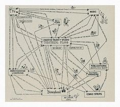 The Secret To Walt Disney's Corporate Strategy   Co.Design   business + design