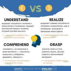 #englishlanguage #learnenglish #english #englishteacher #englishgrammar #englishvocabulary