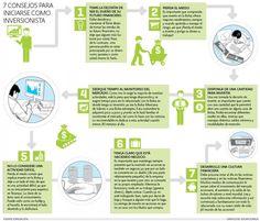Siete consejos para iniciarse como inversionista | El Economista  http://eleconomista.com.mx/infografias/2014/03/24/siete-consejos-iniciarse-como-inversionita