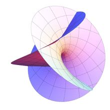 Enneper surface - In mathematics, in the fields of differential geometry and algebraic geometry, the Enneper surface is a self-intersecting surface