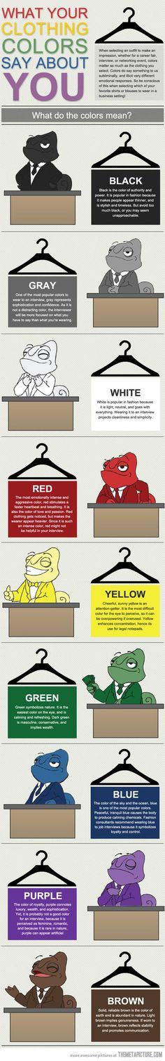 What colors say about you… Interesting