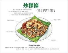 Hand drawn of an Asian or Malaysia Chinese local traditional food. Malaysian Cuisine, Malaysian Food, Food Graphic Design, Menu Design, Watercolor Food, Singapore Food, Food Painting, Food Illustrations, Menu Illustration