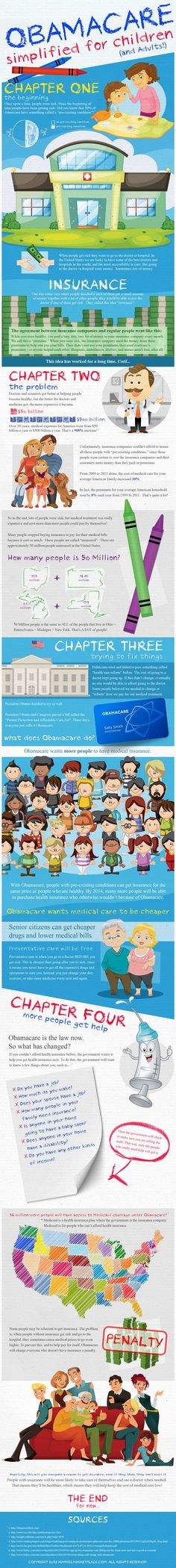Obamacare SImplified For Childeren