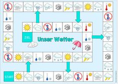 "Spielfeld ""What´s the weather like? Teaching Weather, Preschool Weather, Weather Activities, Preschool Activities, English Games, English Activities, Learn German, Learn English, Teaching Social Skills"