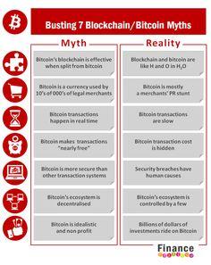 Busting 7 Blockchain & Bitcoin Myths