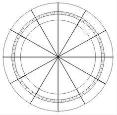 #Zodiac Fill in the zodiac name, symbol, and planet. Free blank